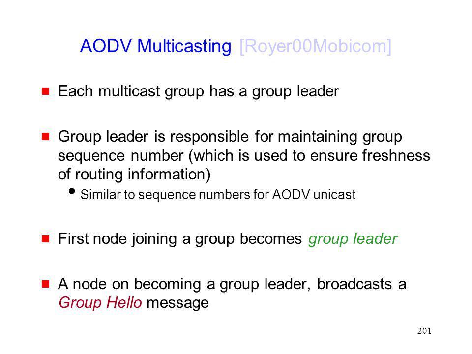 AODV Multicasting [Royer00Mobicom]